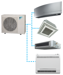 Multi-Zone Daikin AURORA (2, 3 and 4 zones) | Daikin AC