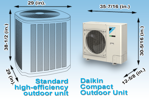 SkyAir Inverter Ducted | Daikin AC